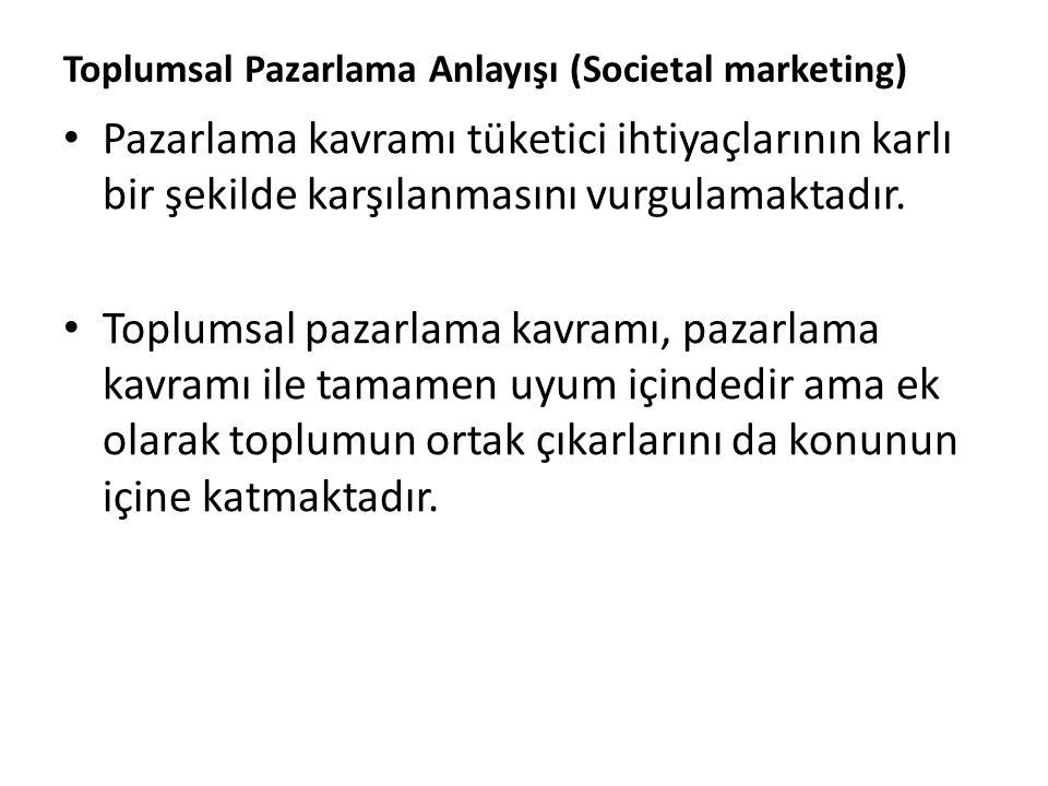 Toplumsal Pazarlama Anlayışı (Societal marketing)