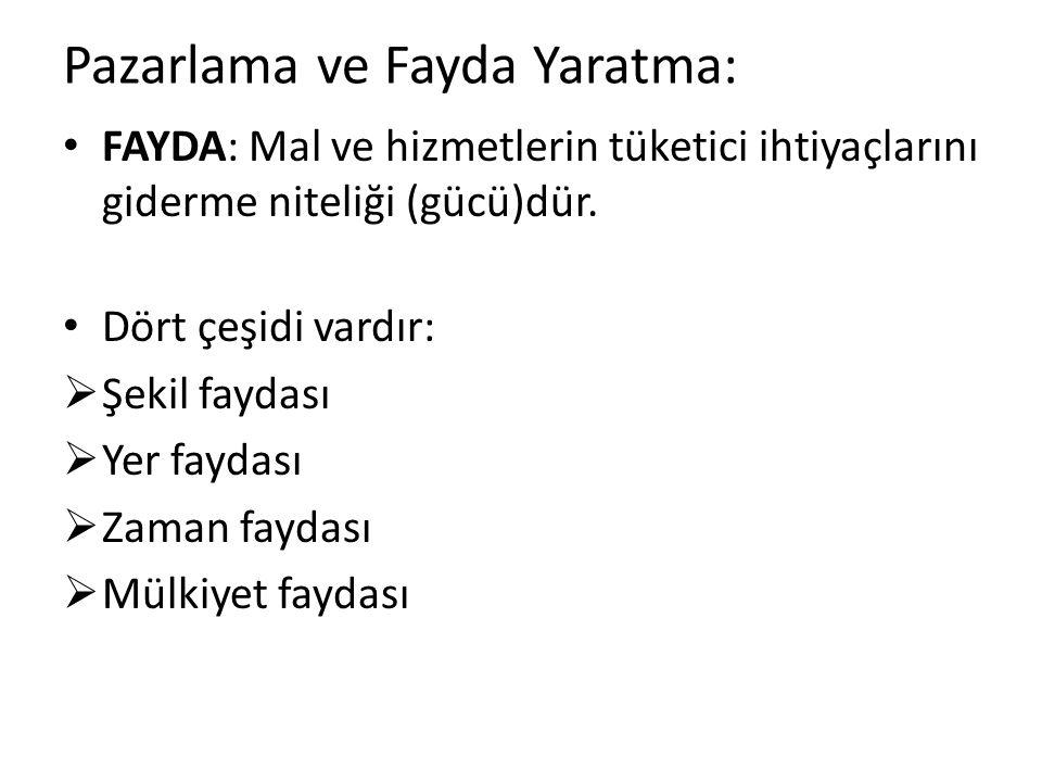 Pazarlama ve Fayda Yaratma: