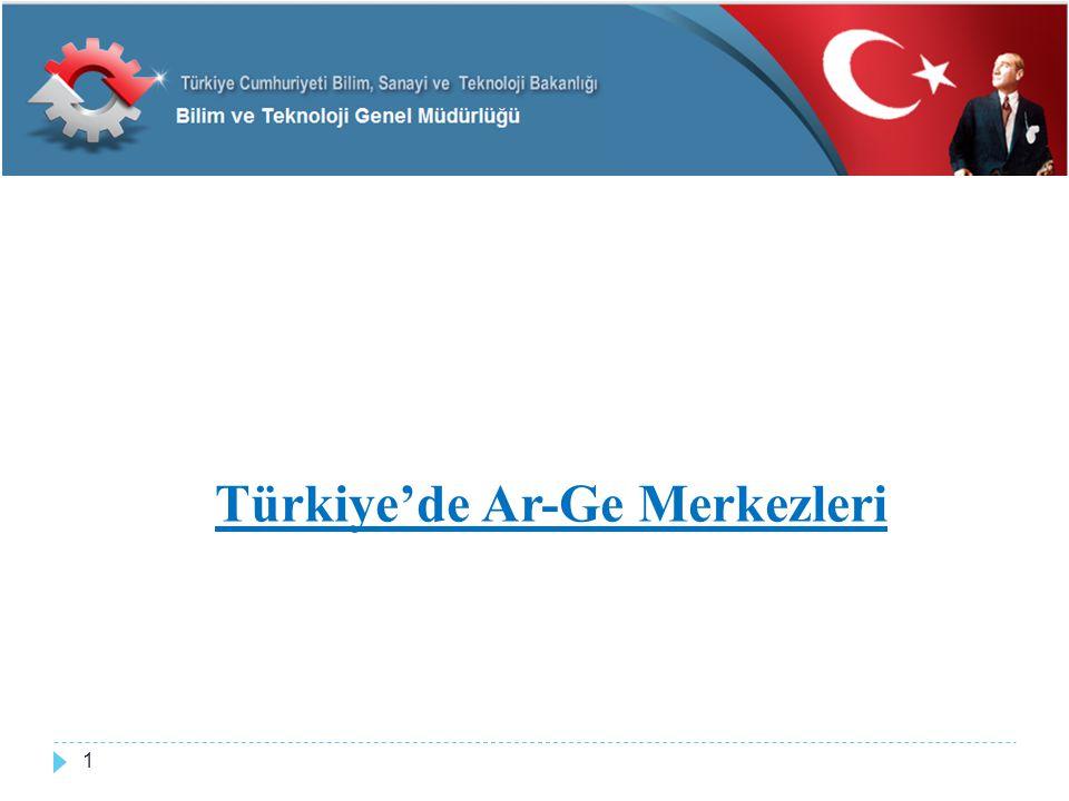 Türkiye'de Ar-Ge Merkezleri