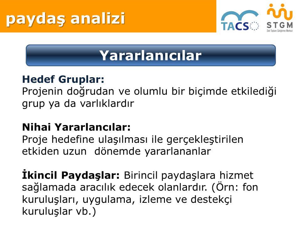 paydaş analizi Yararlanıcılar Hedef Gruplar: