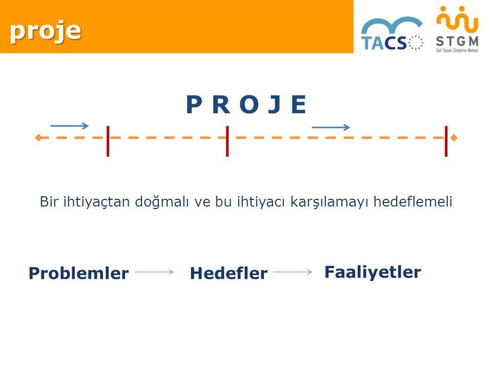 proje P R O J E Problemler Hedefler Faaliyetler