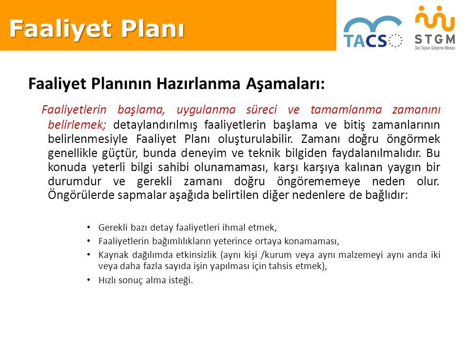 Faaliyet Planı Faaliyet Planının Hazırlanma Aşamaları:
