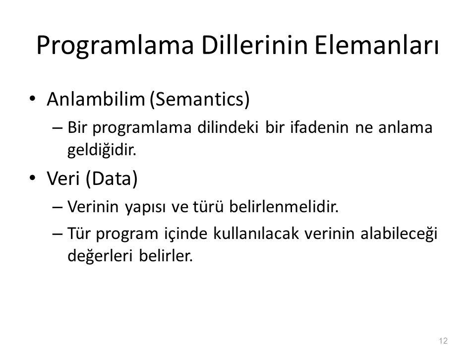Programlama Dillerinin Elemanları