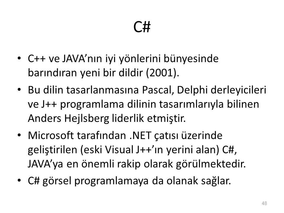 C# C++ ve JAVA'nın iyi yönlerini bünyesinde barındıran yeni bir dildir (2001).