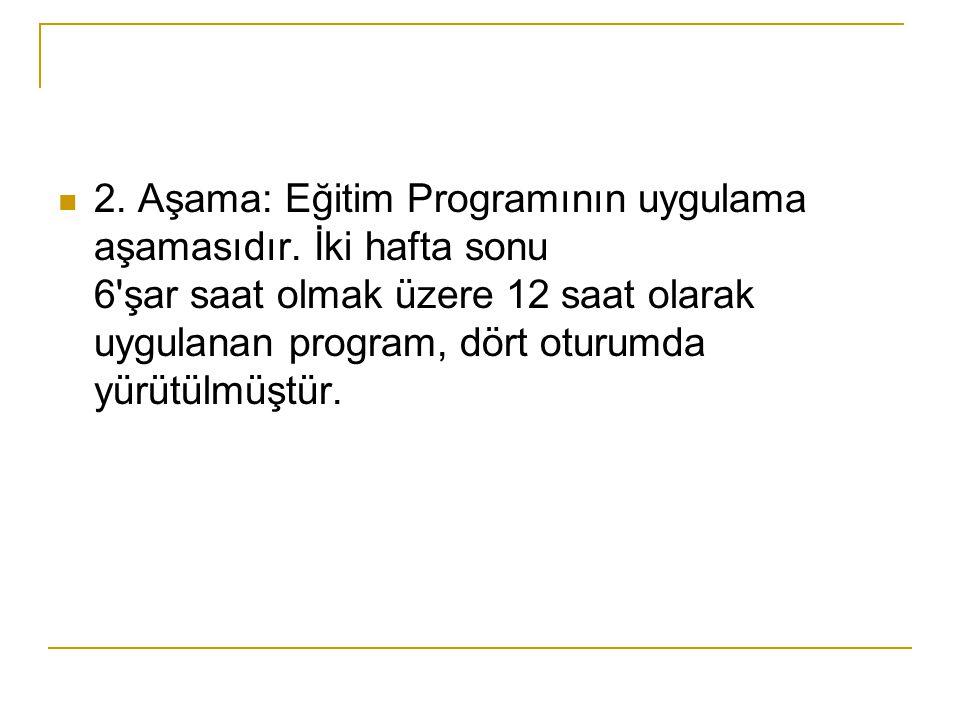2. Aşama: Eğitim Programının uygulama aşamasıdır