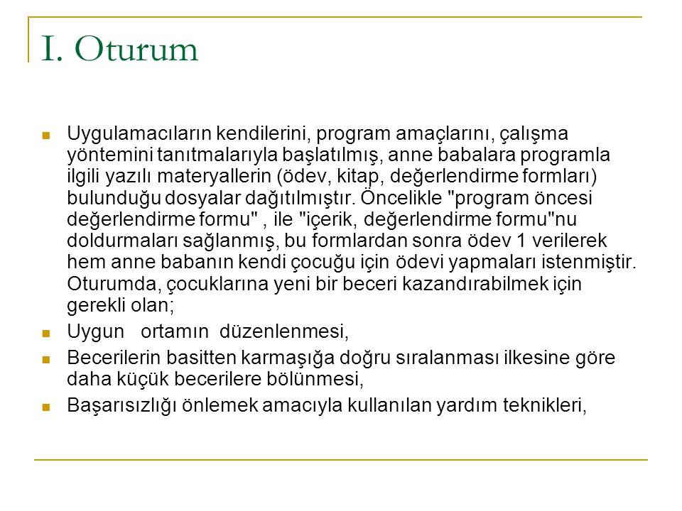 I. Oturum