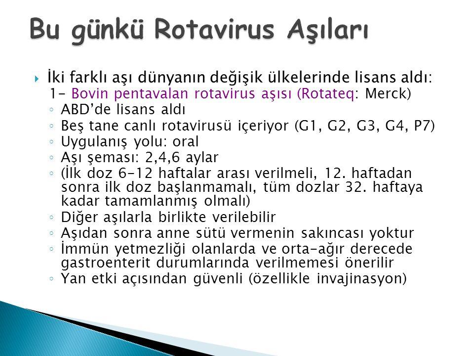 Bu günkü Rotavirus Aşıları