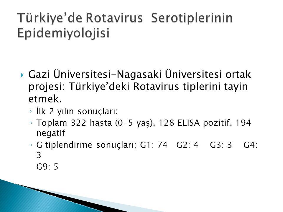 Türkiye'de Rotavirus Serotiplerinin Epidemiyolojisi