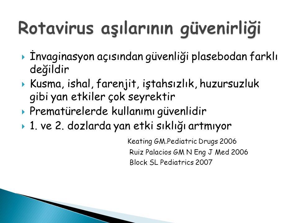 Rotavirus aşılarının güvenirliği