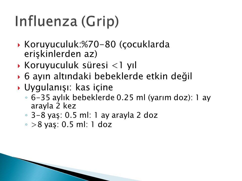 Influenza (Grip) Koruyuculuk:%70-80 (çocuklarda erişkinlerden az)