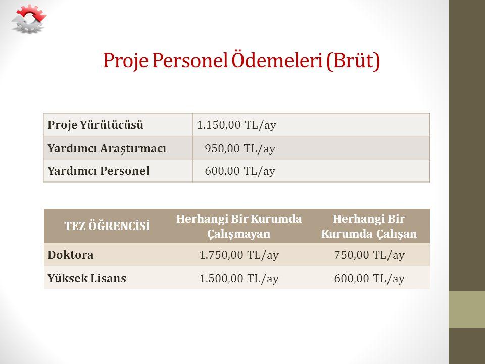Proje Personel Ödemeleri (Brüt)