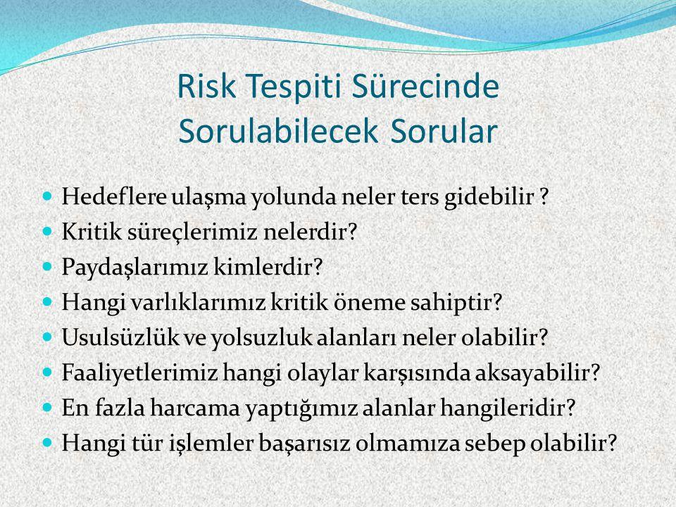Risk Tespiti Sürecinde Sorulabilecek Sorular