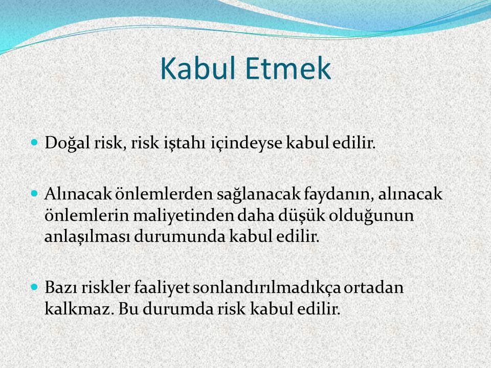 Kabul Etmek Doğal risk, risk iştahı içindeyse kabul edilir.
