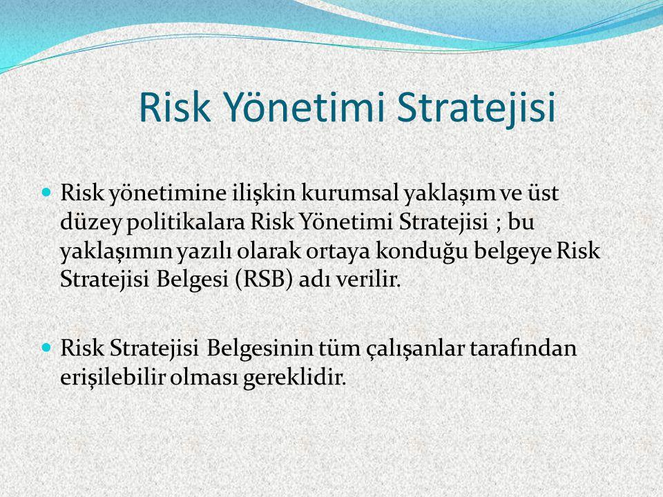 Risk Yönetimi Stratejisi