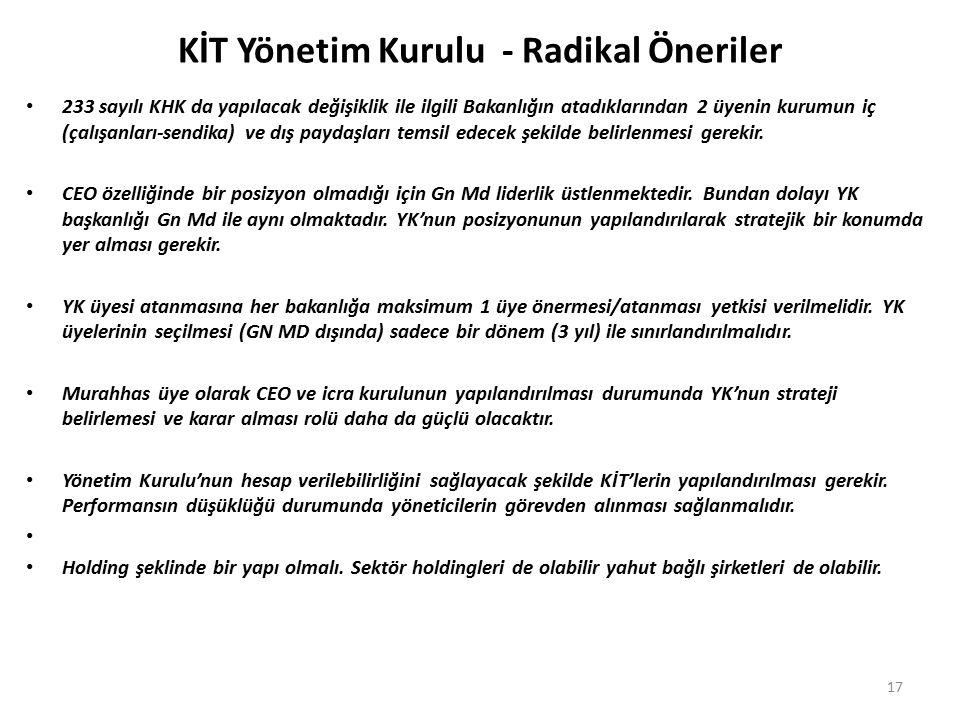 KİT Yönetim Kurulu - Radikal Öneriler