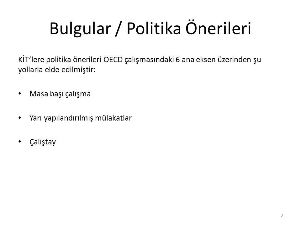 Bulgular / Politika Önerileri