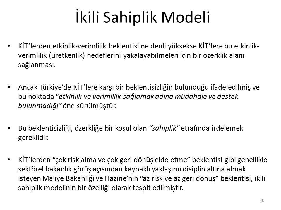 İkili Sahiplik Modeli