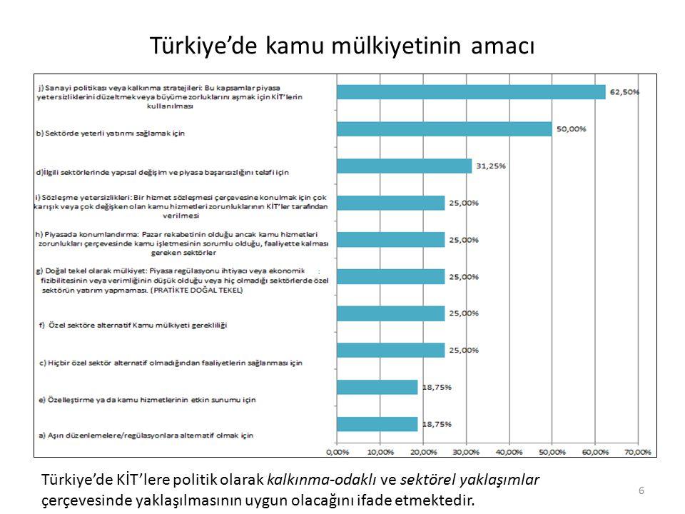 Türkiye'de kamu mülkiyetinin amacı