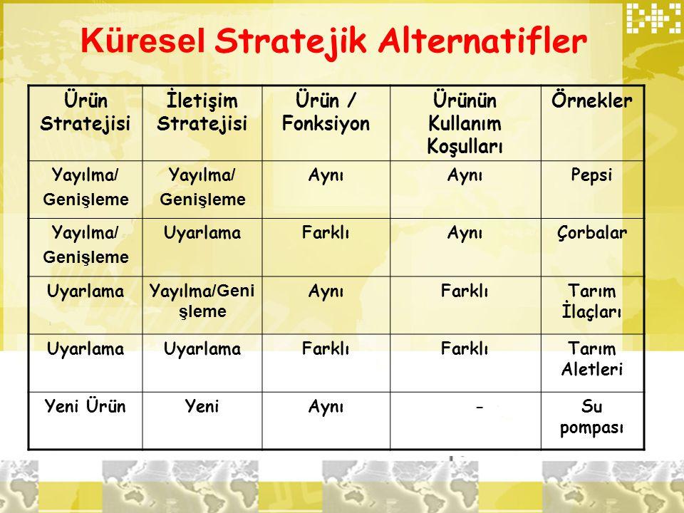 Küresel Stratejik Alternatifler