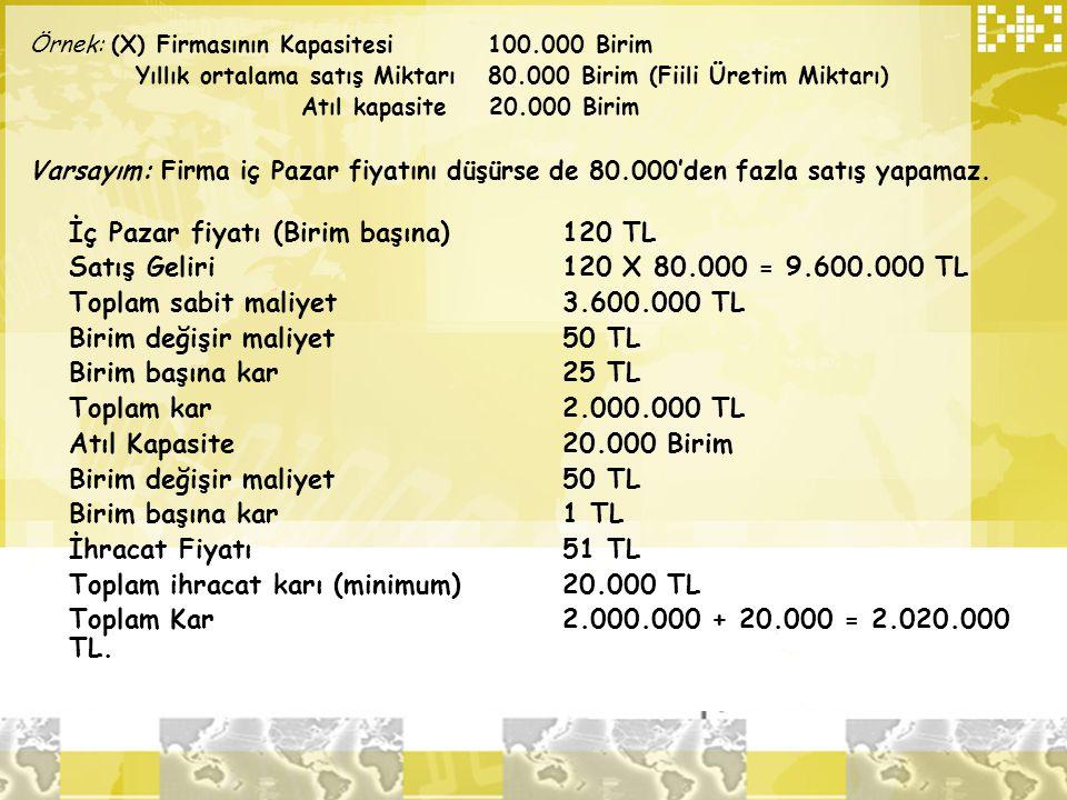Toplam sabit maliyet 3.600.000 TL Birim değişir maliyet 50 TL