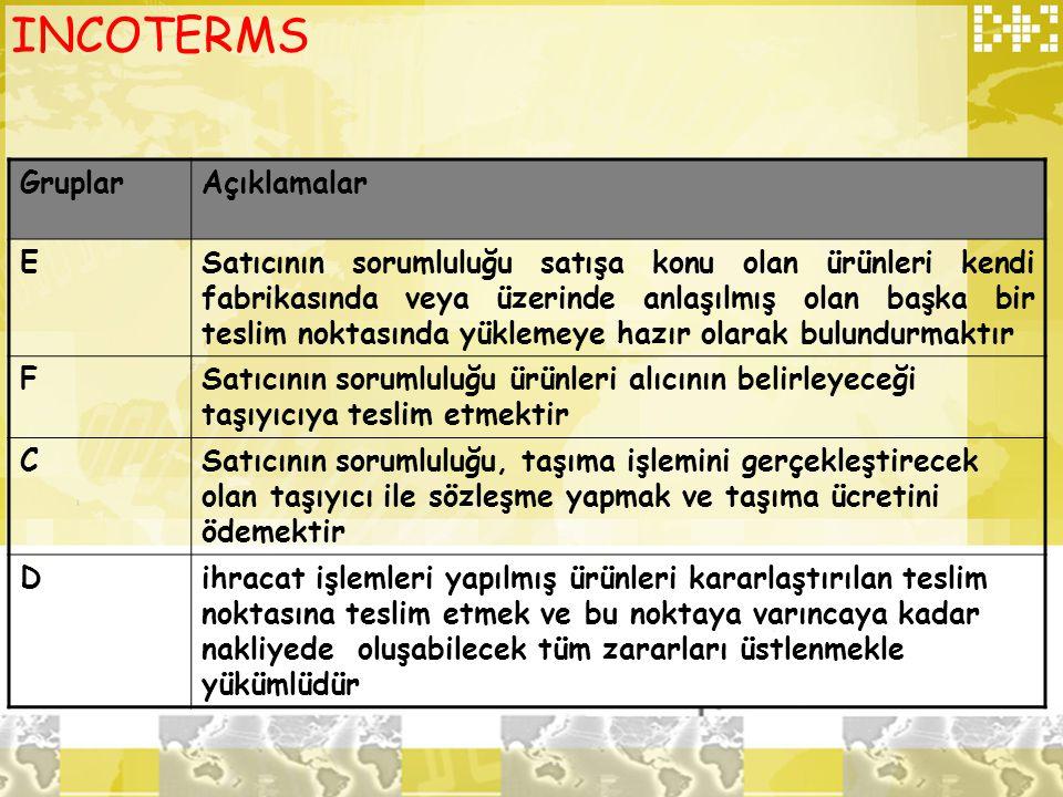 INCOTERMS Gruplar Açıklamalar E