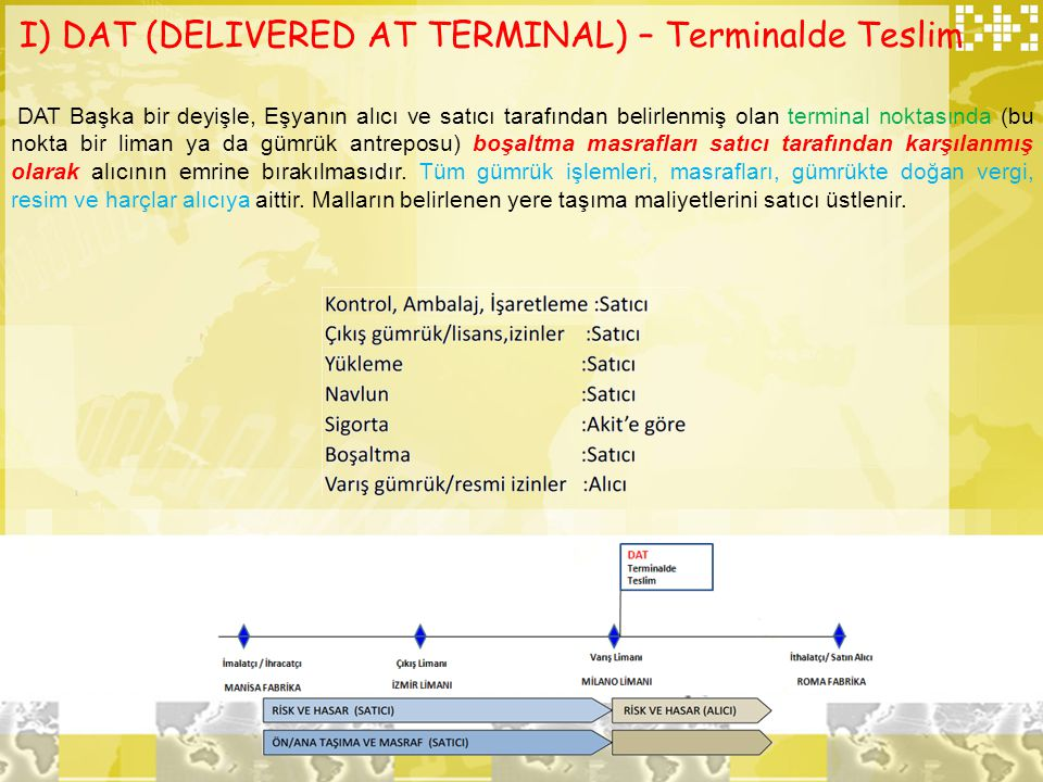 I) DAT (DELIVERED AT TERMINAL) – Terminalde Teslim