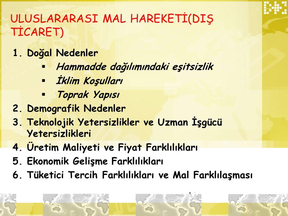 ULUSLARARASI MAL HAREKETİ(DIŞ TİCARET)