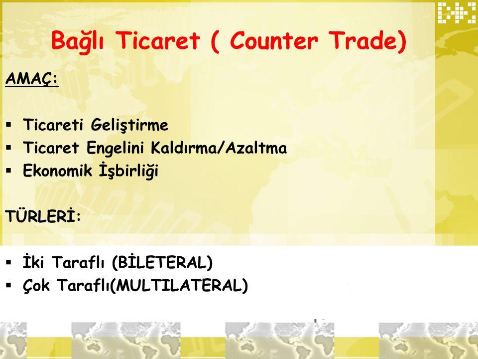 Bağlı Ticaret ( Counter Trade)