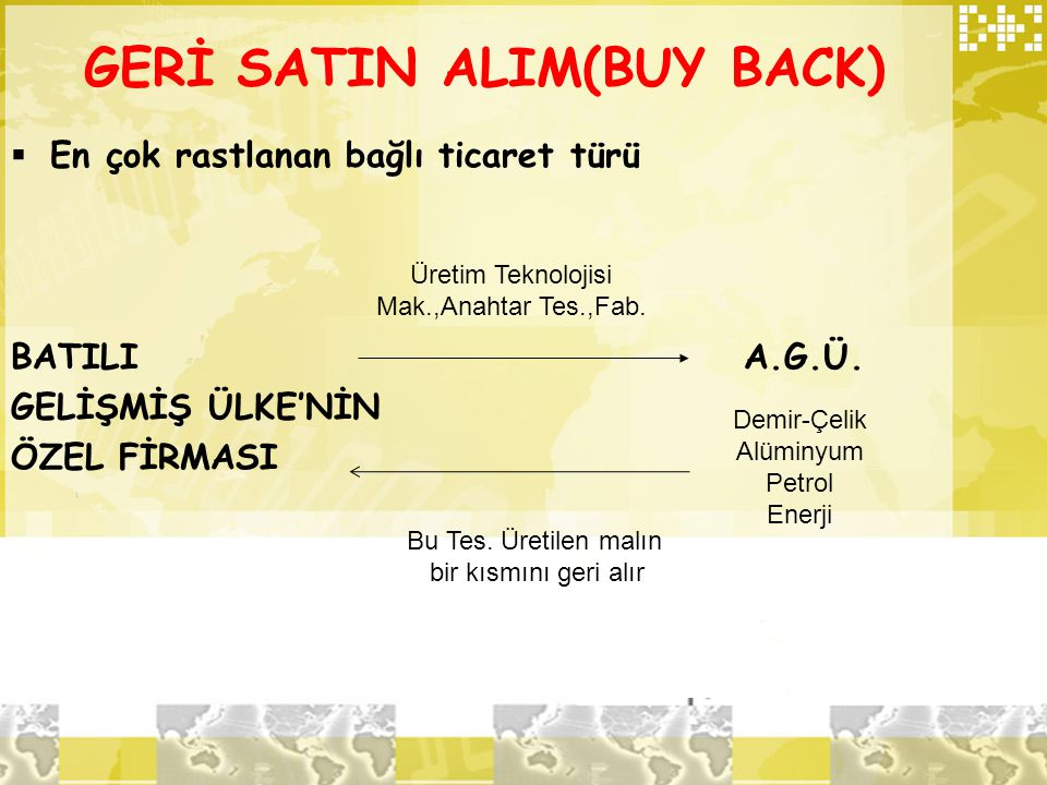 GERİ SATIN ALIM(BUY BACK)