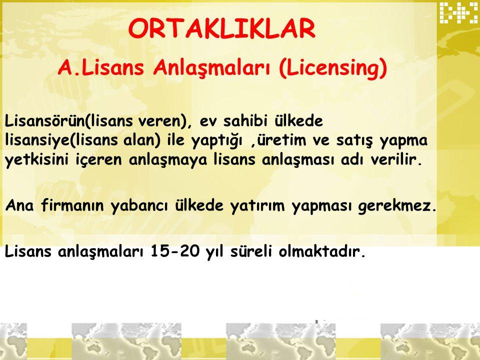 A.Lisans Anlaşmaları (Licensing)