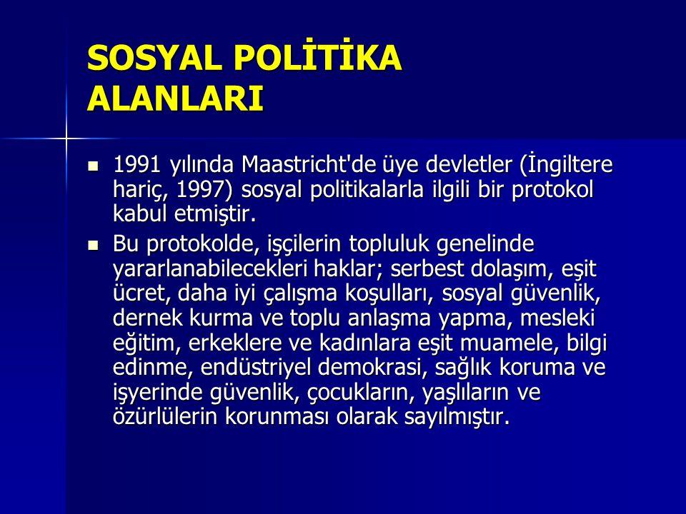 SOSYAL POLİTİKA ALANLARI