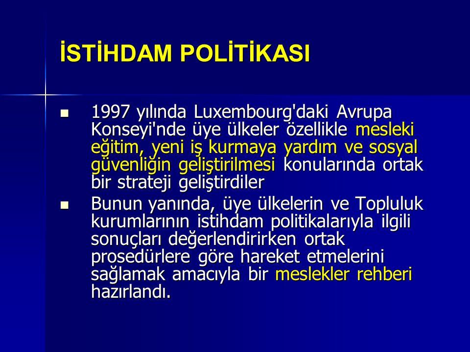 İSTİHDAM POLİTİKASI