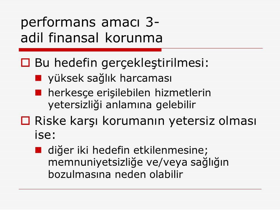 performans amacı 3- adil finansal korunma