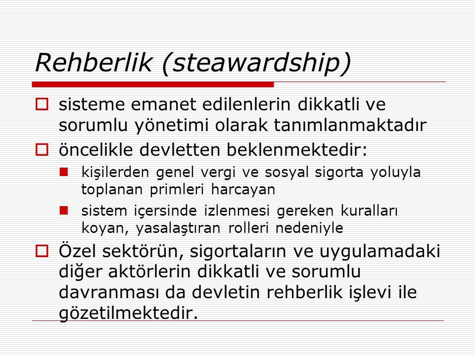 Rehberlik (steawardship)