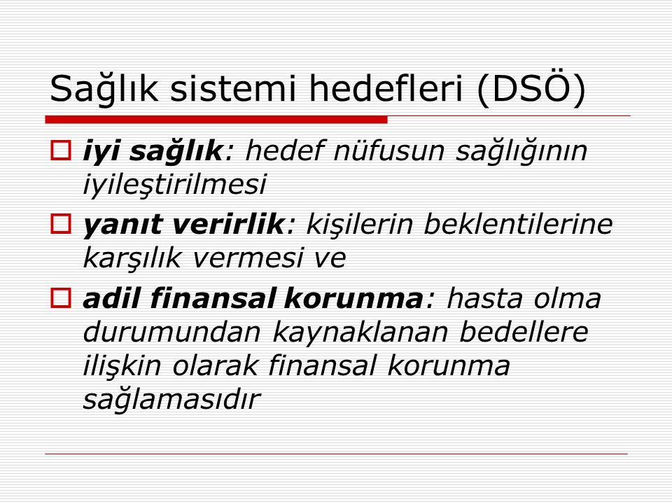 Sağlık sistemi hedefleri (DSÖ)