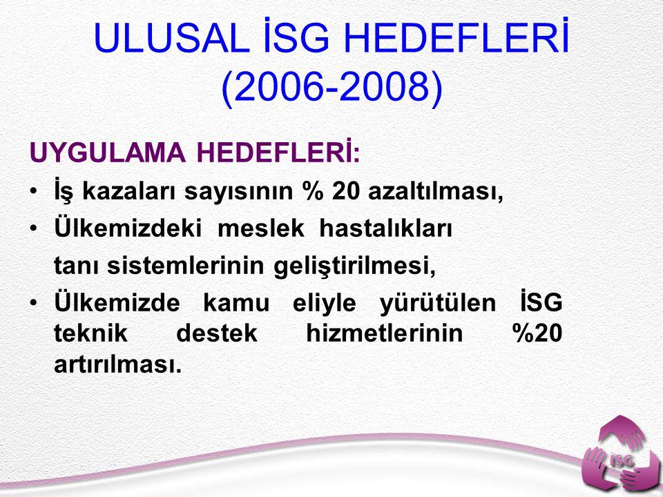 ULUSAL İSG HEDEFLERİ (2006-2008)