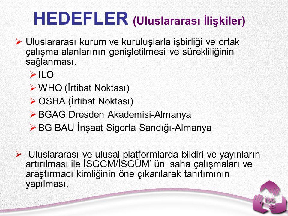 HEDEFLER (Uluslararası İlişkiler)