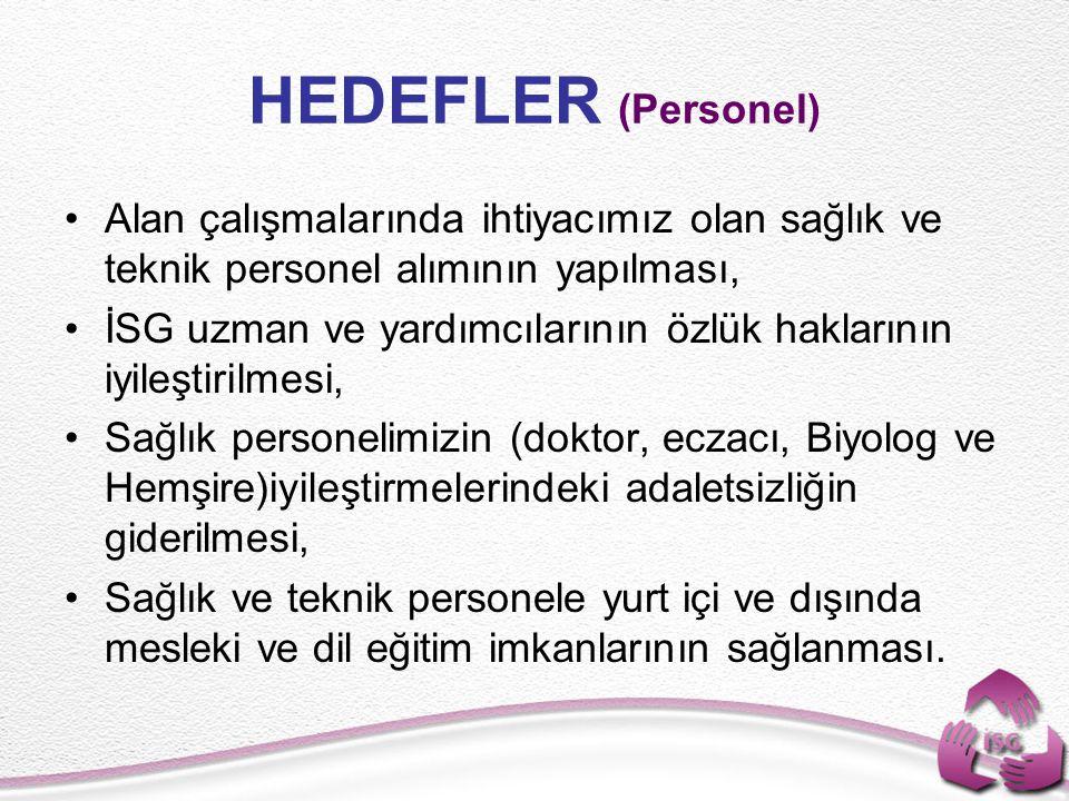 HEDEFLER (Personel) Alan çalışmalarında ihtiyacımız olan sağlık ve teknik personel alımının yapılması,