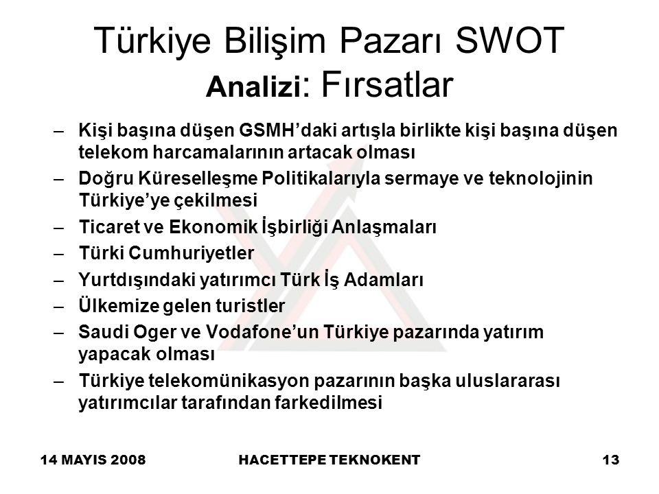 Türkiye Bilişim Pazarı SWOT Analizi: Fırsatlar