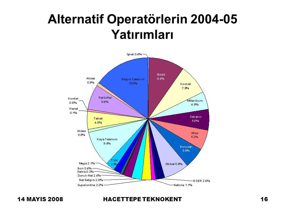 Alternatif Operatörlerin 2004-05 Yatırımları