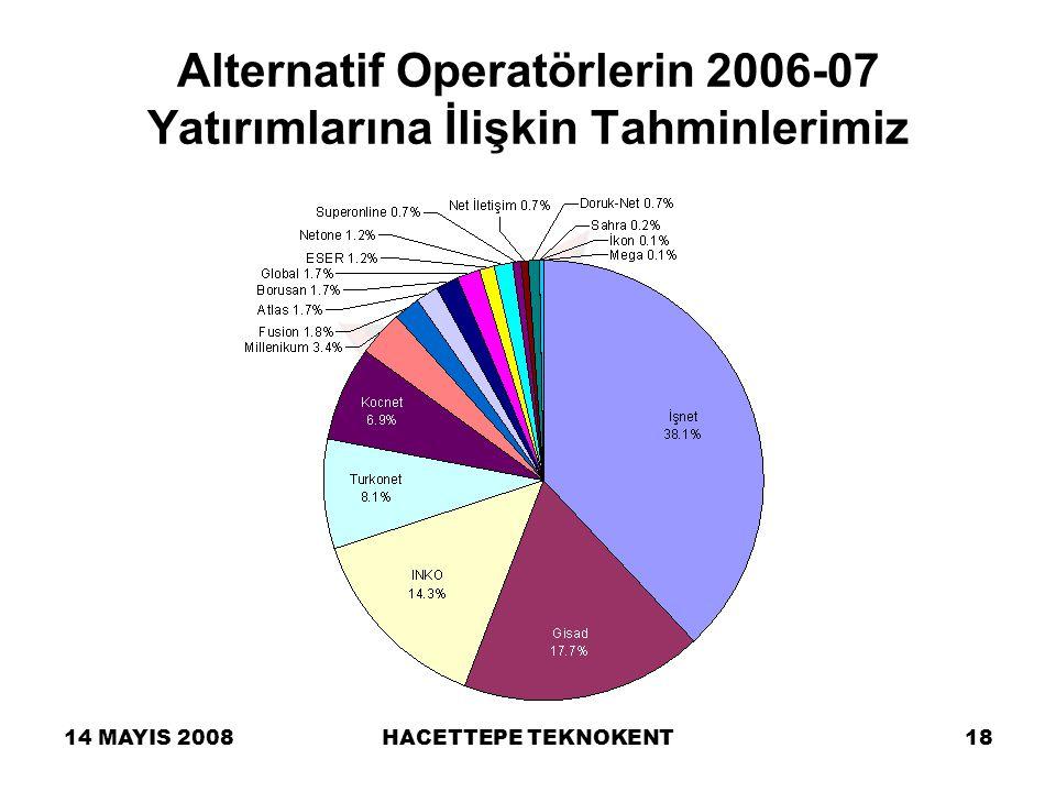 Alternatif Operatörlerin 2006-07 Yatırımlarına İlişkin Tahminlerimiz