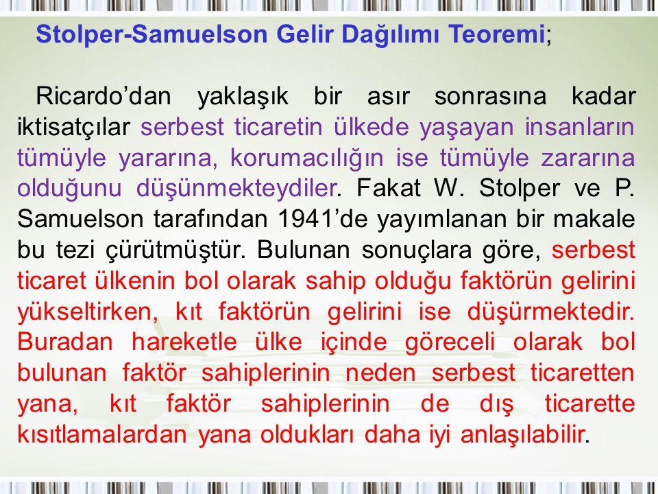 Stolper-Samuelson Gelir Dağılımı Teoremi;