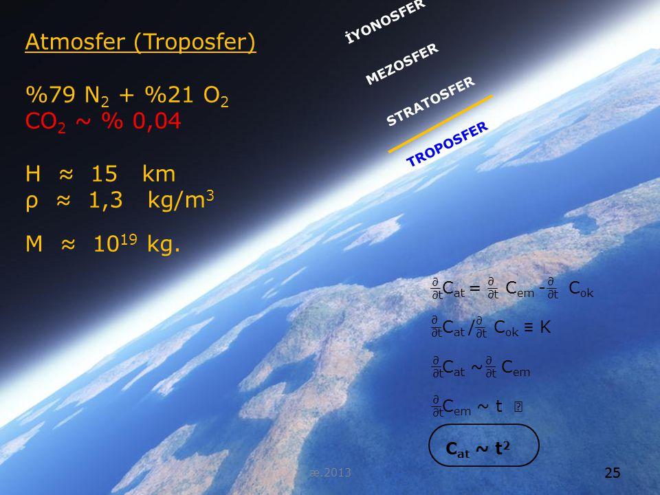 Atmosfer (Troposfer) %79 N2 + %21 O2 CO2 ~ % 0,04 H ≈ 15 km