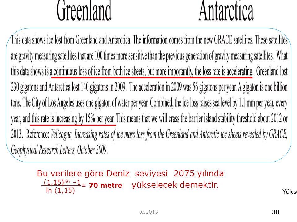 Bu verilere göre Deniz seviyesi 2075 yılında