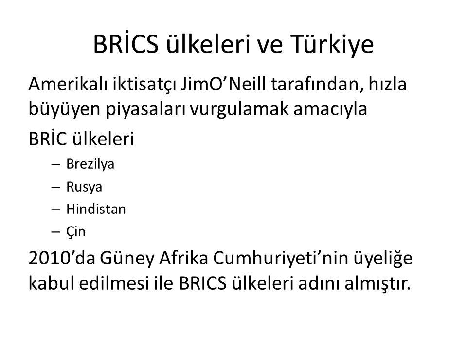 BRİCS ülkeleri ve Türkiye