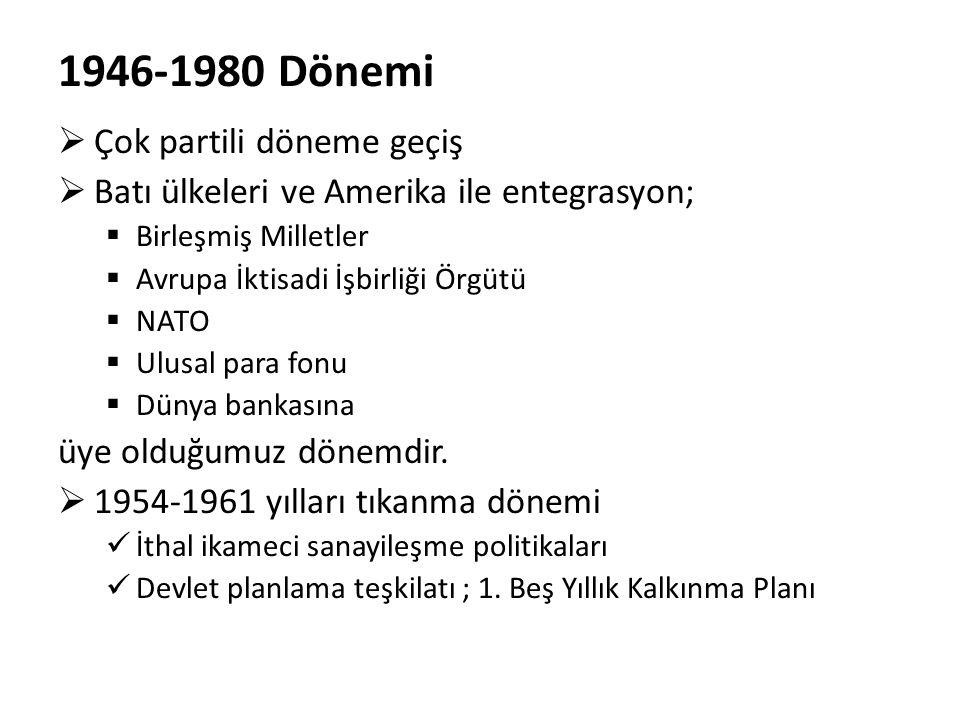 1946-1980 Dönemi Çok partili döneme geçiş
