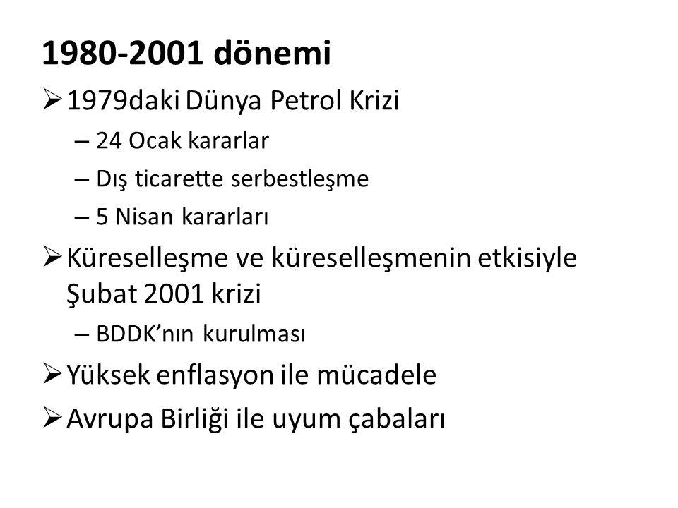 1980-2001 dönemi 1979daki Dünya Petrol Krizi