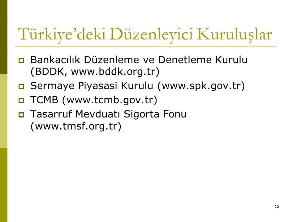 Türkiye'deki Düzenleyici Kuruluşlar