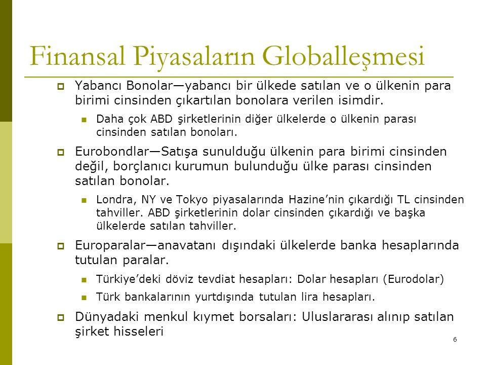 Finansal Piyasaların Globalleşmesi