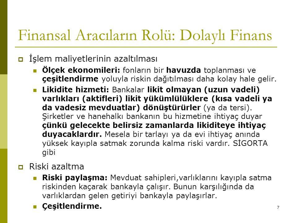 Finansal Aracıların Rolü: Dolaylı Finans